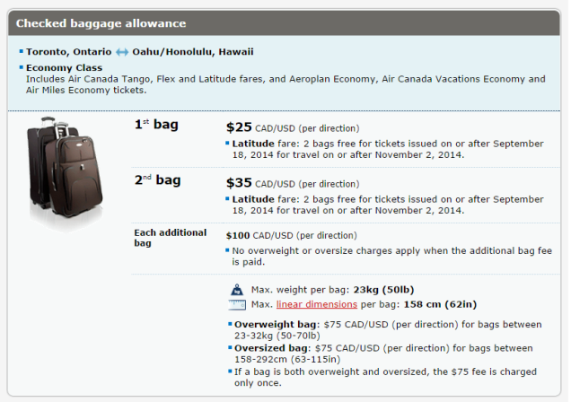 Air Canada Baggage Allowance